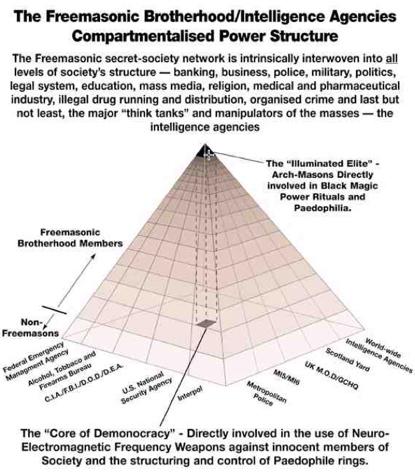 Anonymous vs Illuminati ~ In the name of search